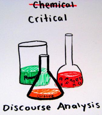 Critical Discourse Analysis (CDA) A - 12122